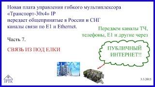видео аренда каналов связи