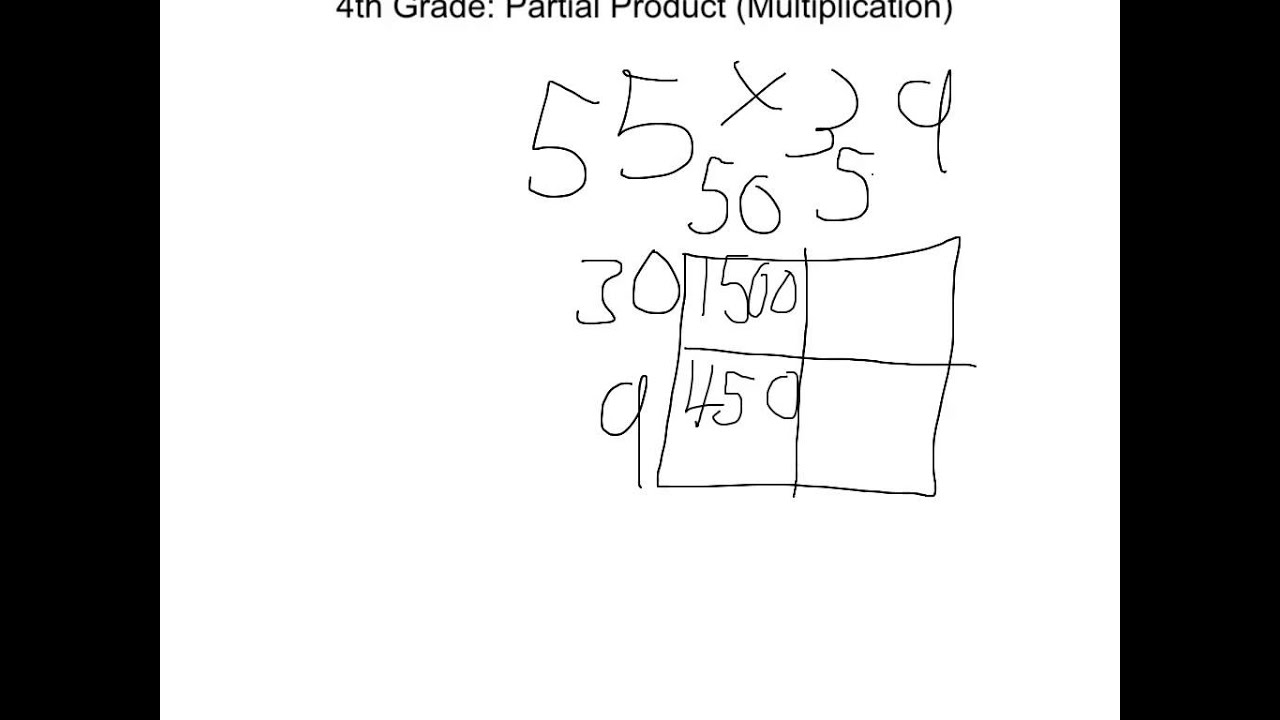 4th Grade Partial Products Multiplication Youtube