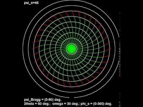 Fast pole figure acquisition using area detectors