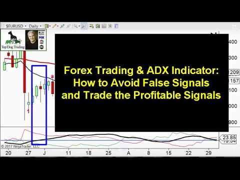 Adx forex