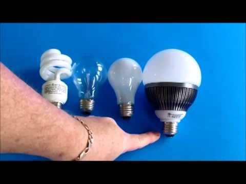 G7 power globe led bulb