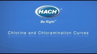 Hach Company - Chlorine and Chloramination Curve