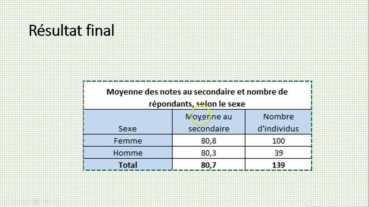 Excel 2016 FR - Tableau croisé dynamique simple (exemple vidéo) - YouTube