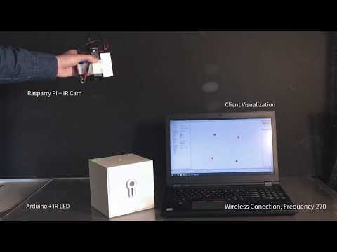 Indoor Tracking Using IR Positioning Cam | ChenJingcheng