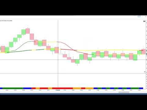 Webinar--Order Flow Analysis - 10 31 16