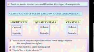 Mod-01 Lec-14 Miller Indices (continued) and Crystal Structures