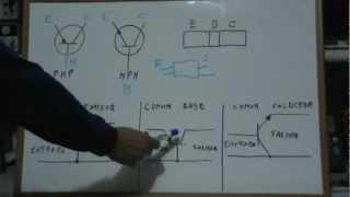 #13: Tutorial basico de transistores y las configuraciones de amplificadores.MPG