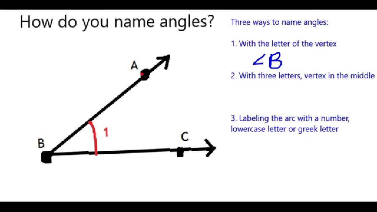 How Do You Name An Angle