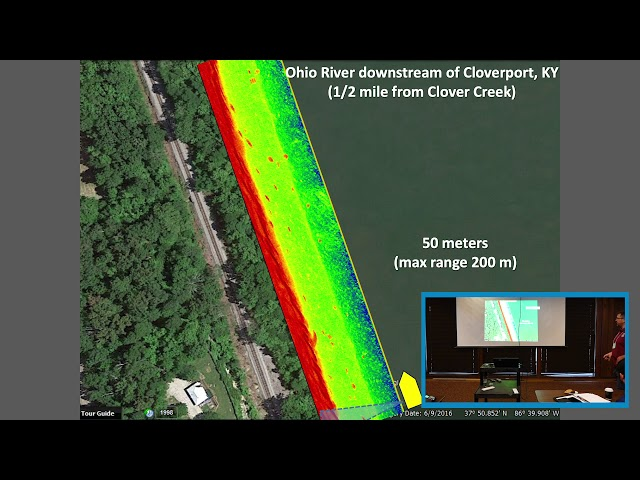 Using Split-beam Hydroacoustics to Manage and Control Silver and Bighead carp