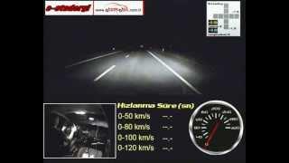 Fiat Punto 1.4 MultiAir 105HP Test (0-100 km/s, 100-0 km/s)