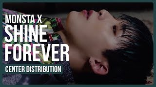 Monsta X - Shine Forever Center Distribution (Color Coded)