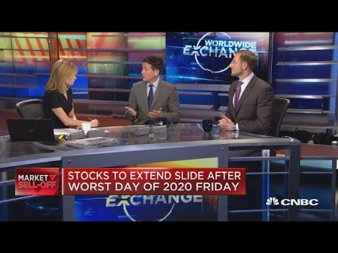 Market sell-off is linked to Coronavirus, likely temporary: Strategist