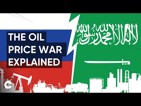 Oil Price War Explained. What do Saudi Arabia, Russia & the U.S. want?