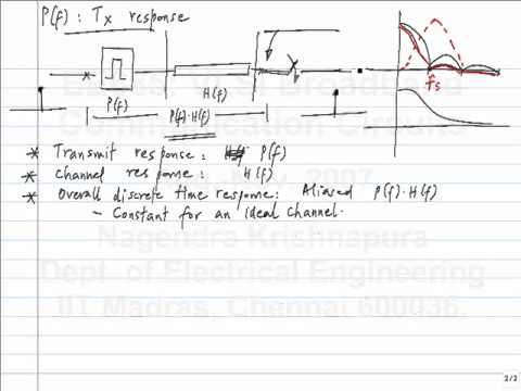 lecture10 - Low pass transmission channel - Intersymbol interference, error rate