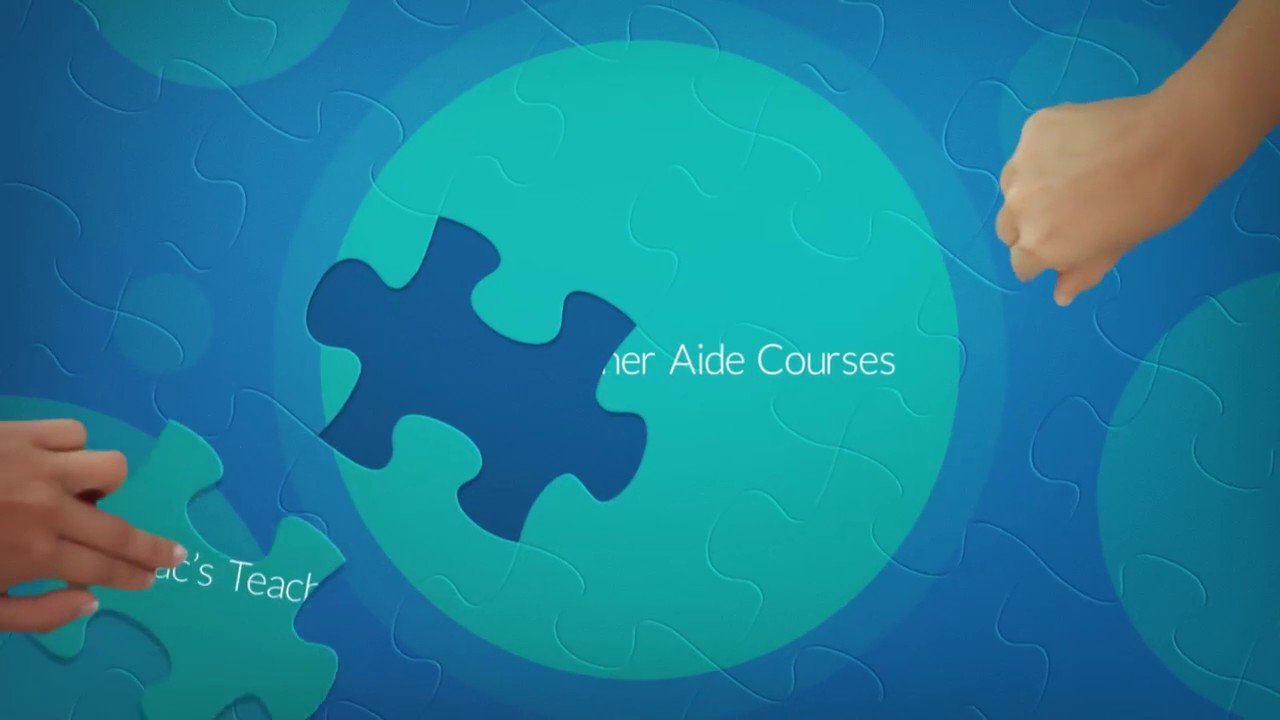 Teacher Aide Courses With Actac The Certificate Iv In Education