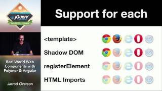 Real World Web Components with Polymer & Angular - Jarrod Overson