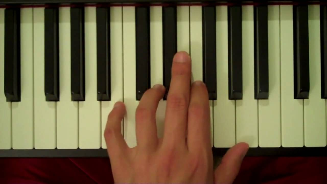 The B Flat Major Scale  How to PlayForm  Piano
