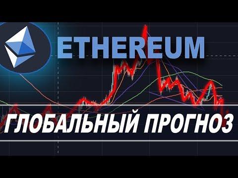 Криптовалюта ЭФИРИУМ Прогноз Октябрь 2019 | Ethereum Обзор!