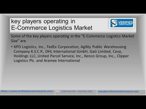 E Commerce Logistics Market1