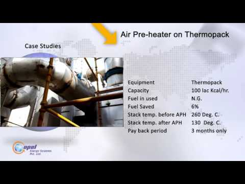 Waste Heat Recovery Systems, Energy Conservation Projects, Energy Audits By Opel Energy