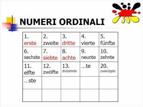 Numeri ordinali da 1 a 10 - Scuola Elettrica