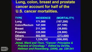 TRACO 2015: Introduction - Tumor Imaging