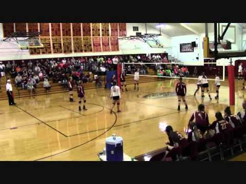 Baker Florida High School Volleyball Youtube