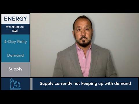 June 15 Energy Commentary: Bob Iaccino