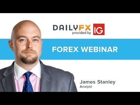 USD Price Action Setups with James Stanley (Nov. 30, 2017)