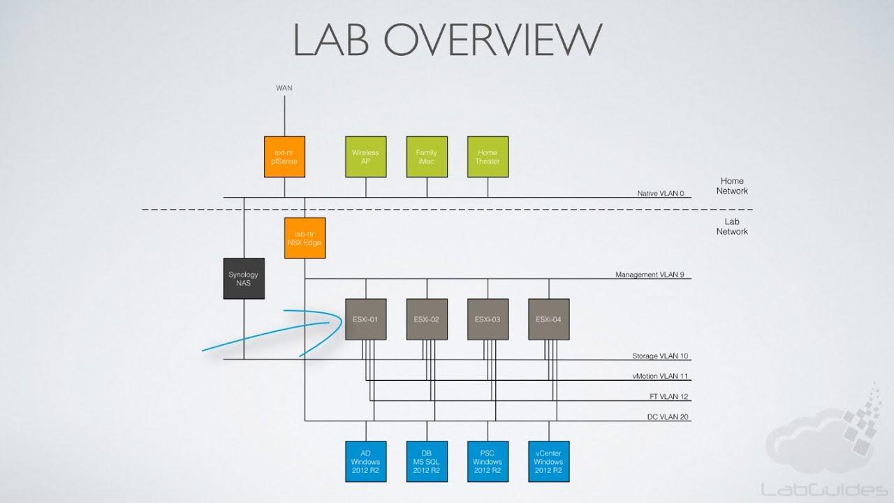 Home Lab Build - Esxi Single Host Vsan