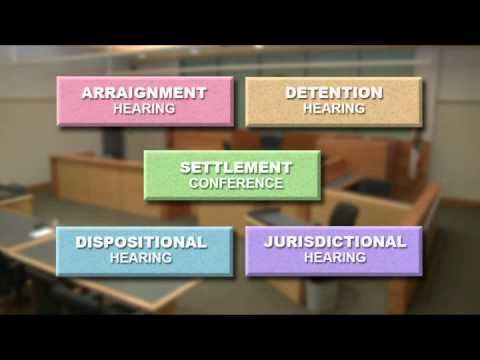 Juvenile Delinquency Court - What to Expect