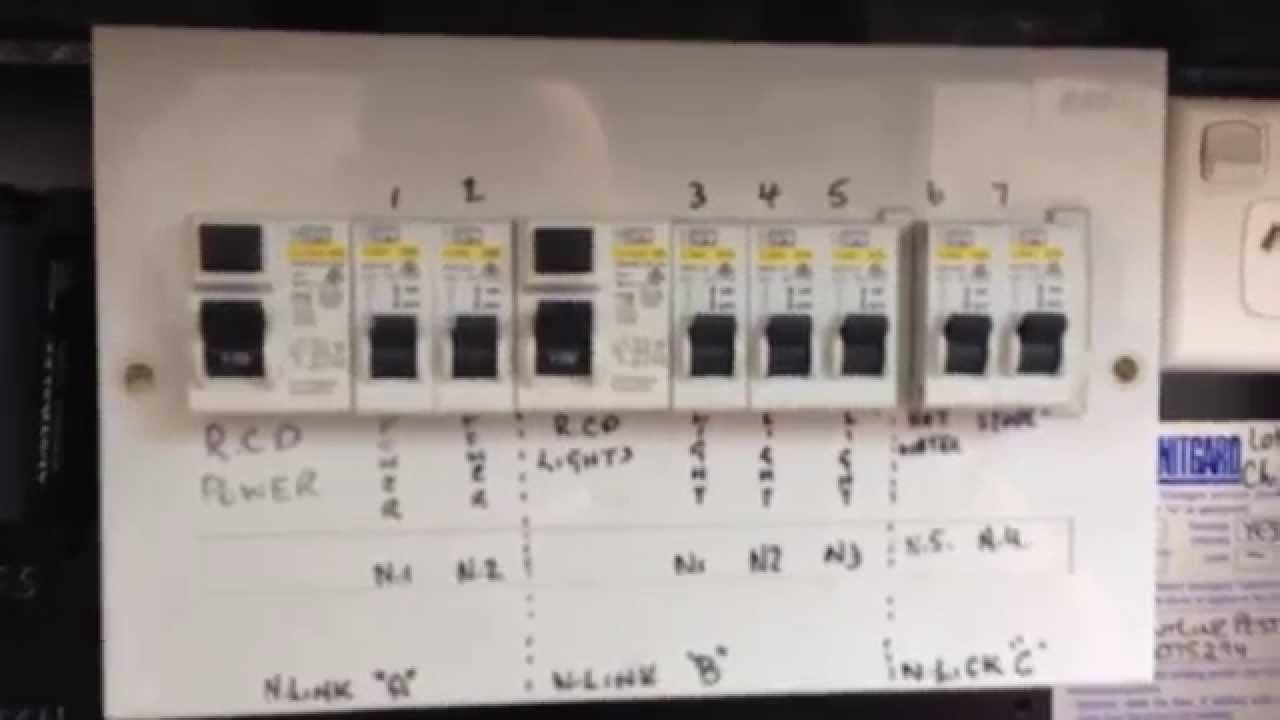 Typical Australian Domestic Switch board  YouTube