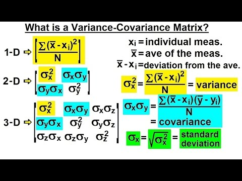 how to work out covariance