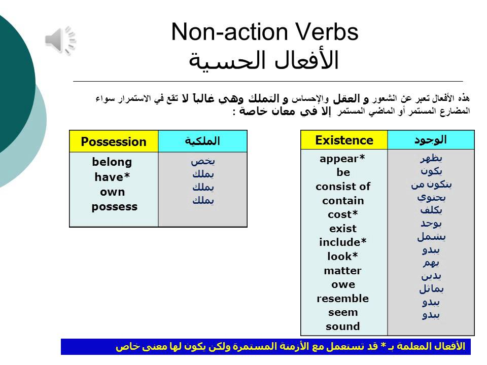 Basic English Grammar   Lesson 07 Non Action Verbs  What Is An Action Verb