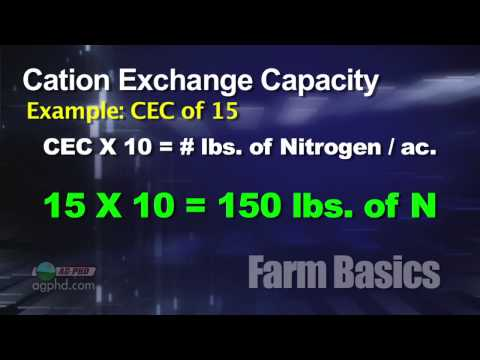 Farm Basics #786  Knowing Your Nitrogen (Air Date 4/28/13)