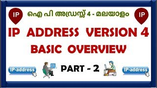 Ip Address Version 4   Basic Overview   Part   2