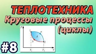 Основы теплотехники. Лекция 8 - Круговой процесс. Цикл Карно. Характеристики циклов.