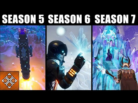 All Fortnite Live Events Season 1 To 7 You Might Have Missed thumbnail