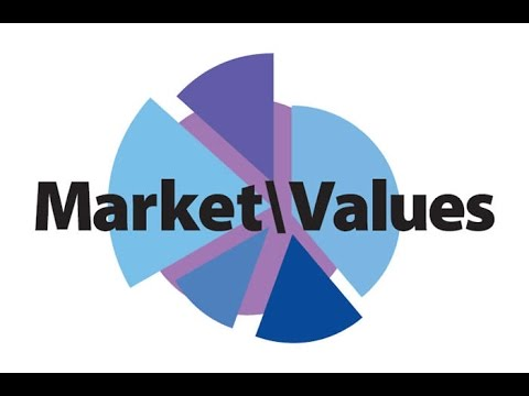 What is Market Value?