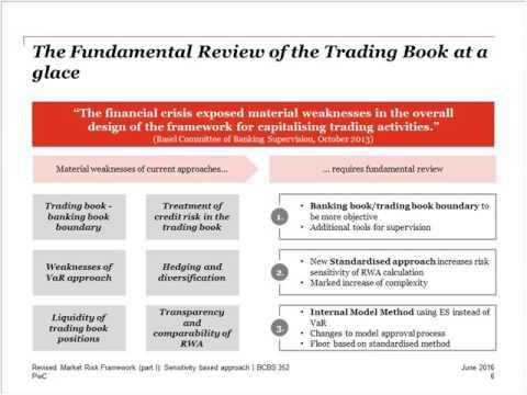 International Basel IV-Channel, Revised Market Risk Framework - SBA, June 3rd