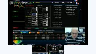 Live FOREX trading today, analysis 2013-02-21 ON-AIR On the Best FOREX Trading Platform