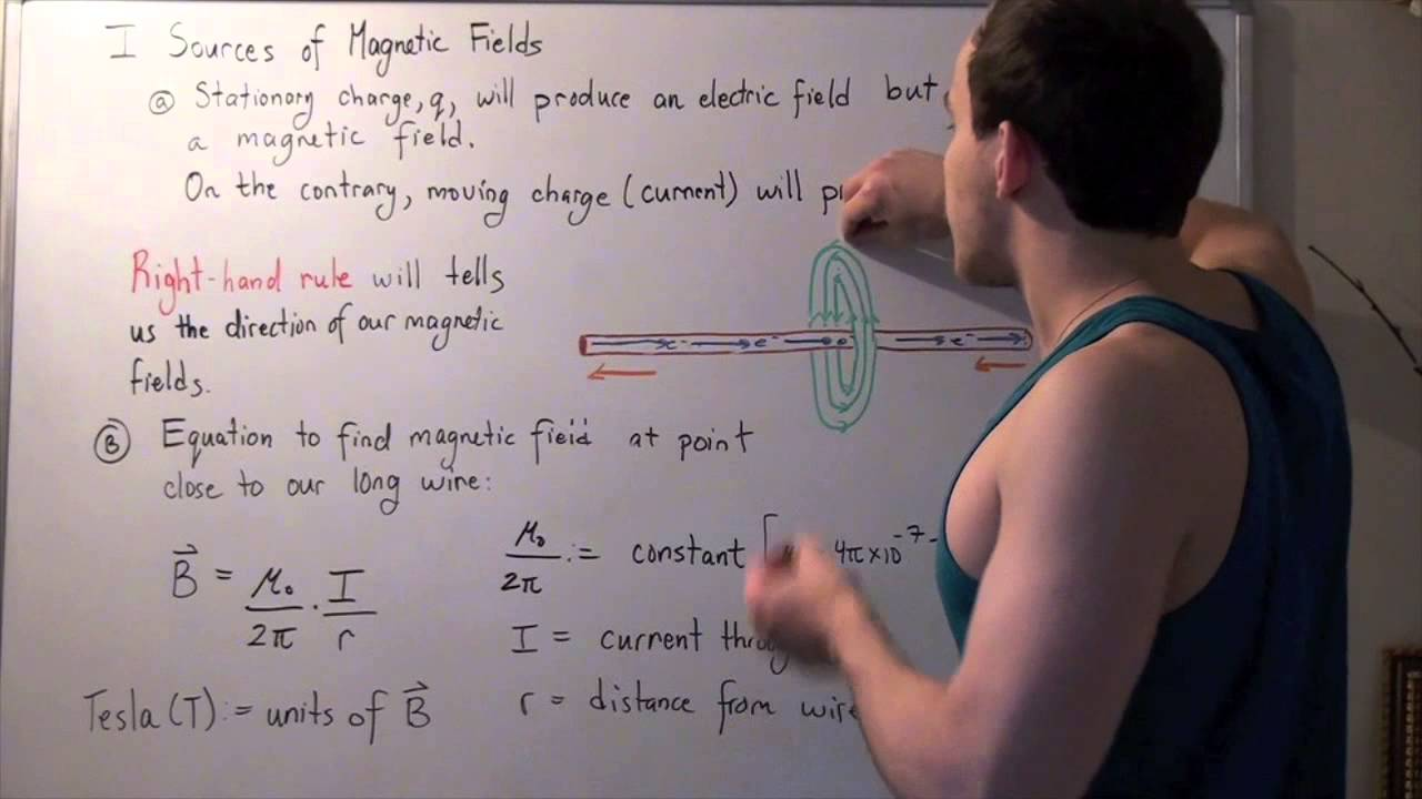 Magnetic Field due to Long Straight Wire - YouTube