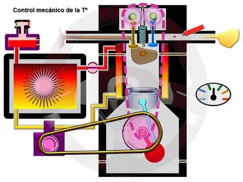 Control electrónico de la temperatura del motor (6/6)