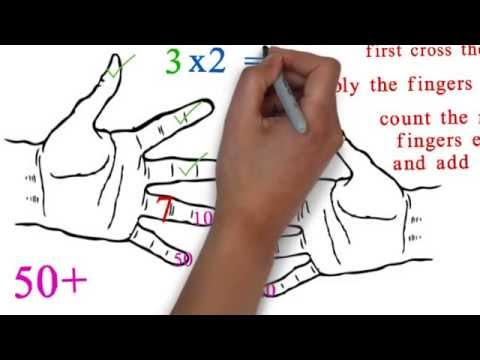 Multiplication with fingers (Math tricks)