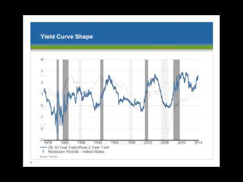 webinar---top-10-trends-for-2014-investors