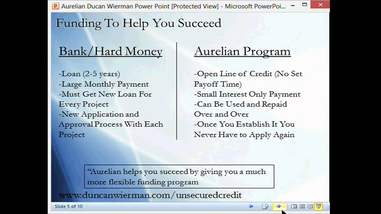 How To Get An Unsecured Line Of Credit To Fund Your Business