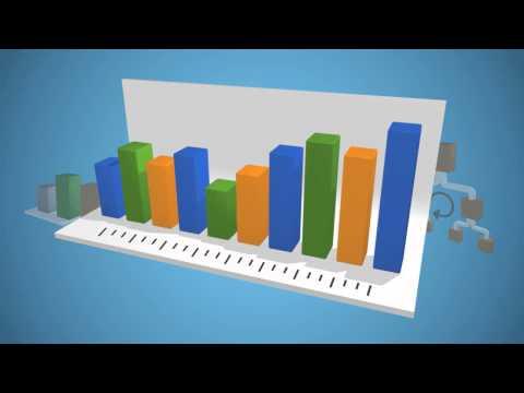 PlanGuru | Budget, Forecast, & Plan