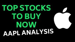 AAPL Stock Chart Analysis   April 2021