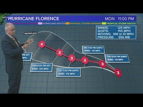 Hurricane Florence Latest Forecast on the Major Hurricane - YouTube