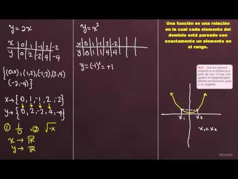 Multiplicar y dividir polinomios. @Tuprofetv En vivo (Jueves 26 de Marzo) from YouTube · Duration:  35 minutes 37 seconds